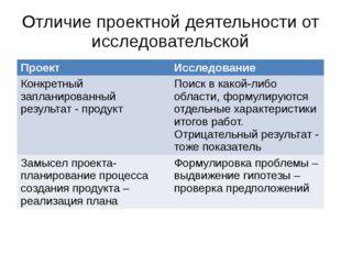 Отличие проектной деятельности от исследовательской Проект Исследование Конкр