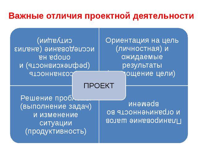 Важные отличия проектной деятельности