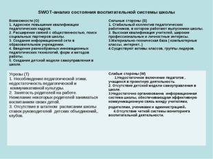 SWOT-анализ состояния воспитательной системы школы Возможности (O) 1. Адресно