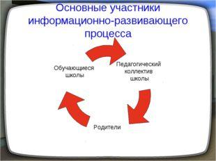 Основные участники информационно-развивающего процесса