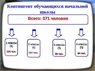 Контингент обучающихся начальной школы Всего: 371 человек 1 классы (4) 100 че
