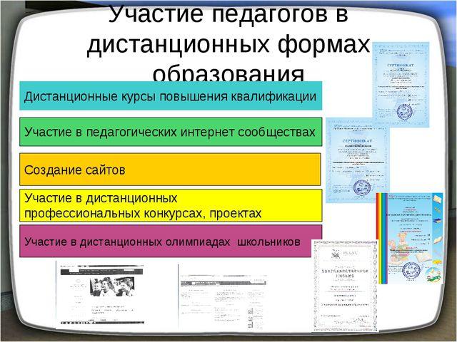 Участие педагогов в дистанционных формах образования Дистанционные курсы повы...