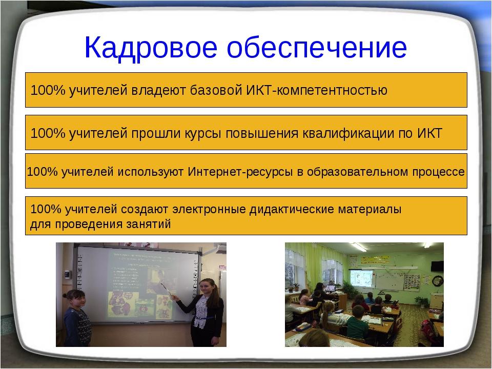 Кадровое обеспечение 100% учителей владеют базовой ИКТ-компетентностью 100% у...