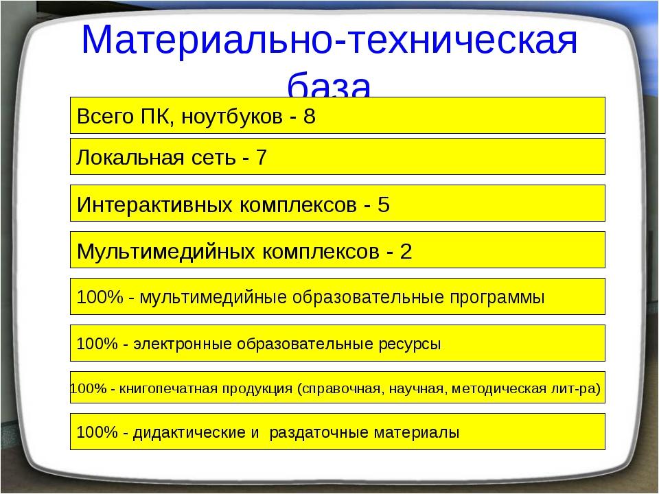 Материально-техническая база Всего ПК, ноутбуков - 8 Локальная сеть - 7 Мульт...
