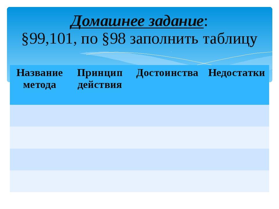 Домашнее задание: §99,101, по §98 заполнить таблицу Название метода Принцип д...