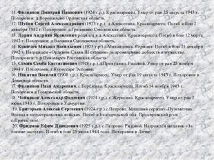 11. Филиппов Дмитрий Иванович (1924 г.р.). Красноармеец. Умер от ран 25 авгу