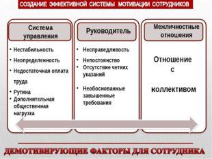 Нестабильность Неопределенность Недостаточная оплата труда Рутина Дополнитель