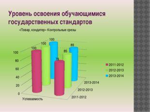 Уровень освоения обучающимися государственных стандартов «Повар, кондитер» Ко