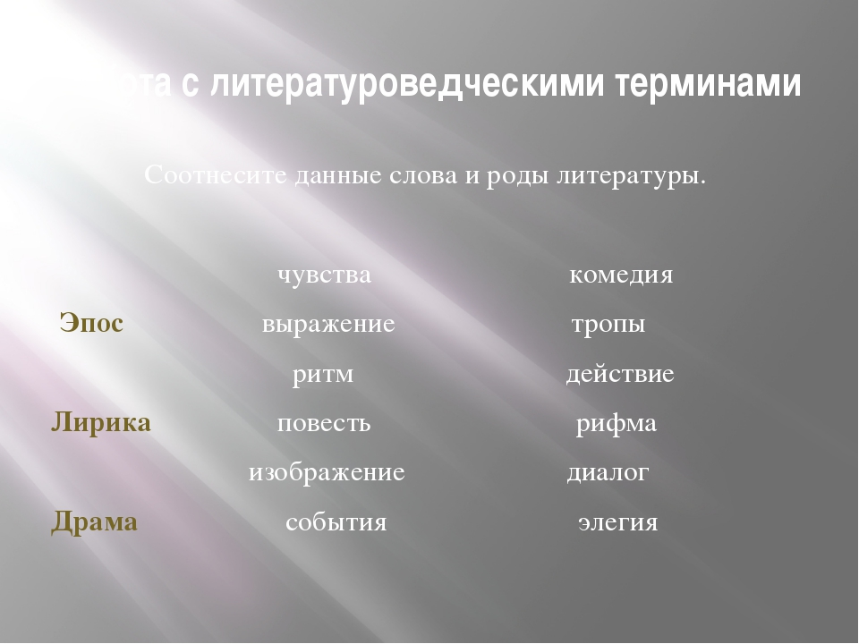 Работа с литературоведческими терминами Соотнесите данные слова и роды литера...
