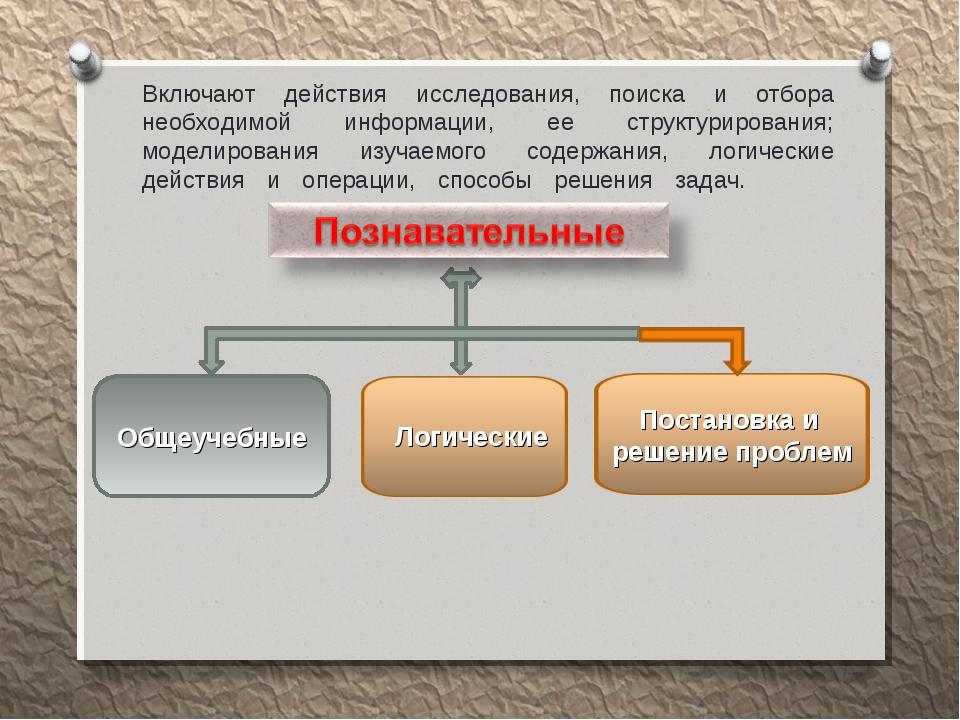 Общеучебные Логические Постановка и решение проблем Включают действия исследо...