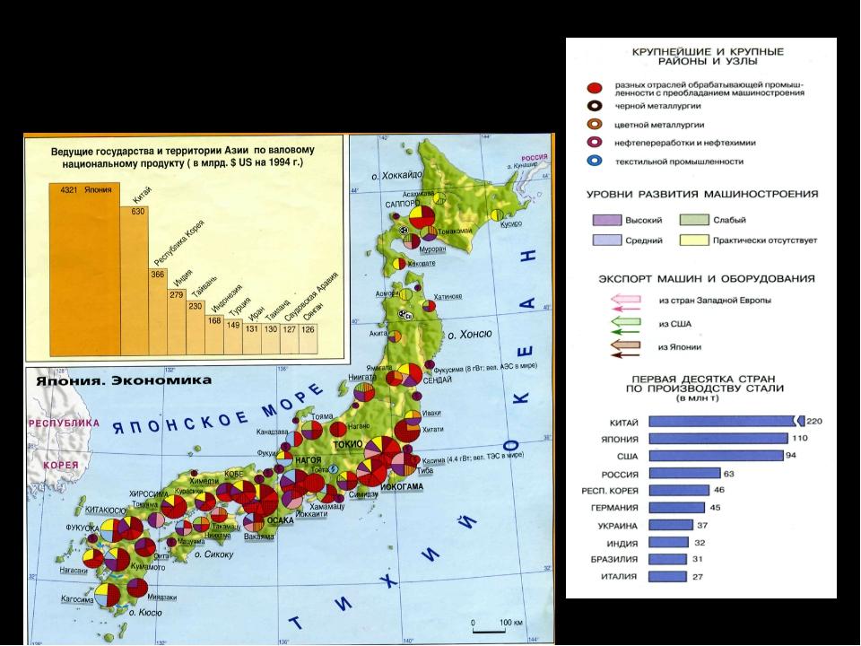 Обрабатывающая промышленность Японии