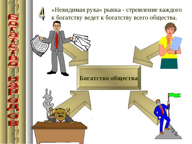 «Невидимая рука» рынка - стремление каждого к богатству ведет к богатству все...