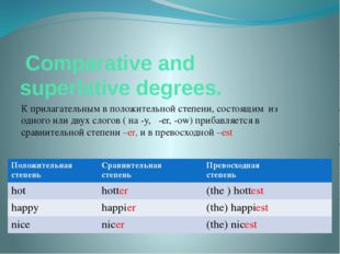 Comparative and superlative degrees. К прилагательным в положительной степен