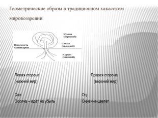 Геометрические образы в традиционном хакасском мировоззрении Левая сторона (н