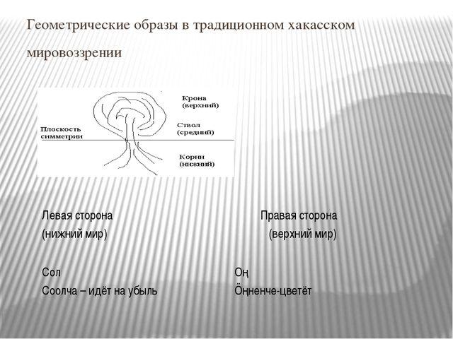 Геометрические образы в традиционном хакасском мировоззрении Левая сторона (н...