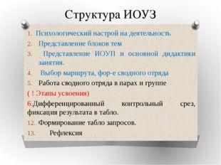 Структура ИОУЗ Психологический настрой на деятельность Представление блоков т