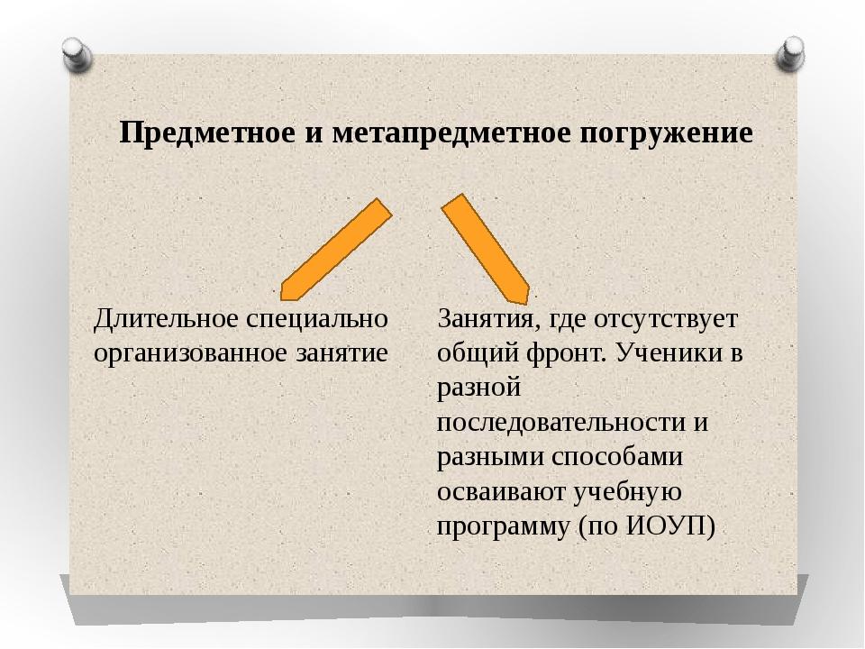 Предметное и метапредметное погружение Длительное специально организованное з...