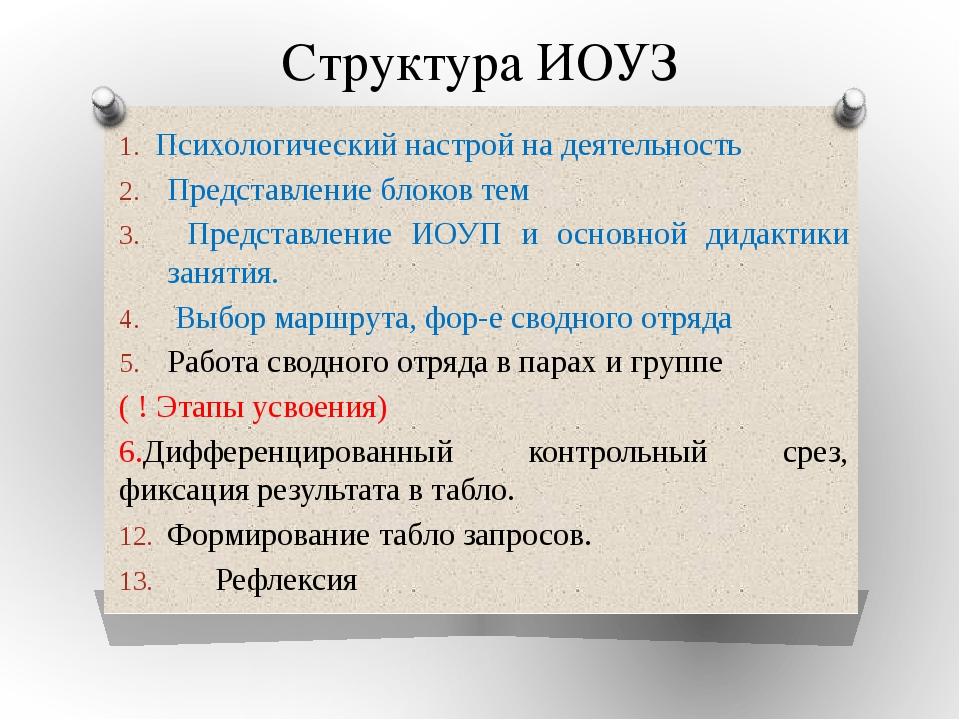 Структура ИОУЗ Психологический настрой на деятельность Представление блоков т...