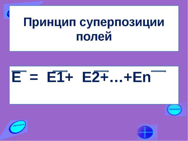 Принцип суперпозиции полей Е = Е1+ Е2+…+Еn МОУ Совхозная сош