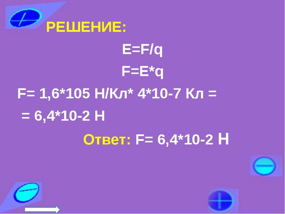 РЕШЕНИЕ: Е=F/q F=Е*q F= 1,6*105 Н/Кл* 4*10-7 Кл = = 6,4*10-2 Н Ответ: F= 6,4...