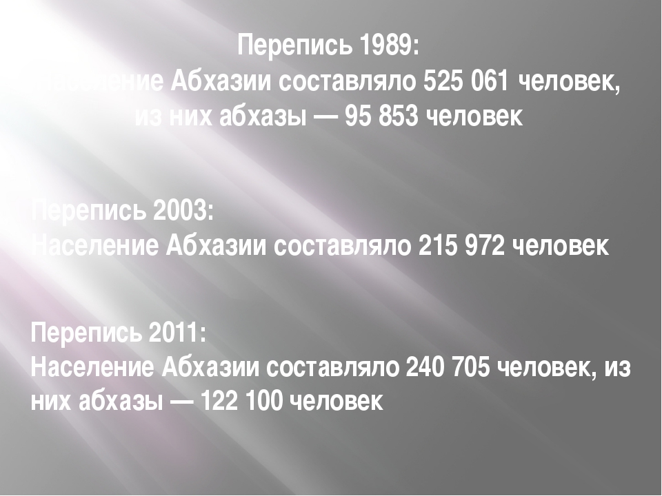 Перепись 1989: Население Абхазии составляло 525 061 человек, из них абхазы —...