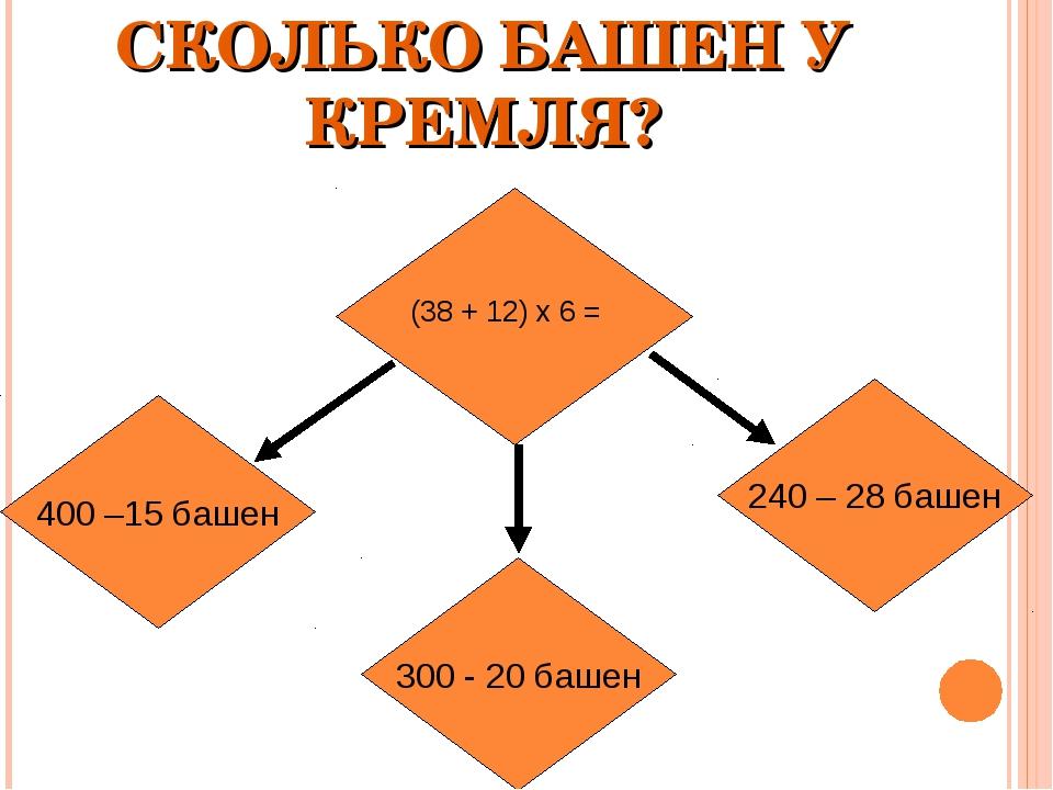 СКОЛЬКО БАШЕН У КРЕМЛЯ? 300 - 20 башен 240 – 28 башен 400 –15 башен (38 + 12)...