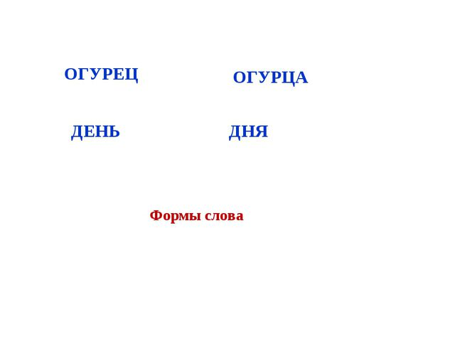 ОГУРЕЦ ДЕНЬ ОГУРЦА ДНЯ Формы слова