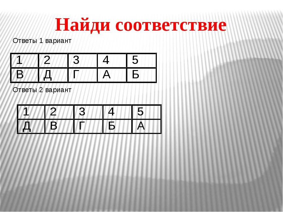 Найди соответствие Ответы 1 вариант Ответы 2 вариант