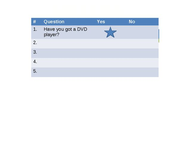 SPEAKING Questions YES NO # Question Yes No 1. Have yougot a DVD player? 2. 3...