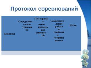 Протокол соревнований Разминка Определение вида уравнения Гистограмма (одно п