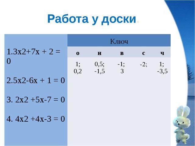 Работа у доски. 1.3x2+7x+ 2 = 0 2.5х2-6х + 1 = 0 3. 2х2+5х-7 = 0 4. 4х2+4х-3...