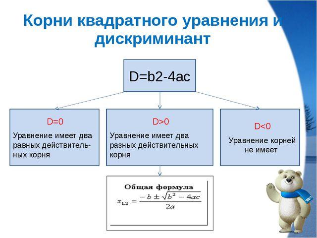 Корни квадратного уравнения и дискриминант D0 Уравнение имеет два разных дейс...