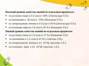 Высокий уровень качества знаний по отдельным предметам : по русскому языку в