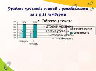 Уровень качества знаний и успеваемости за I и II четверти