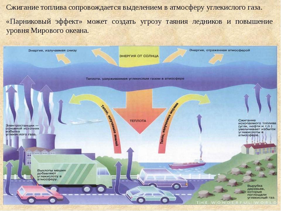 Сжигание топлива сопровождается выделением в атмосферу углекислого газа. «Пар...