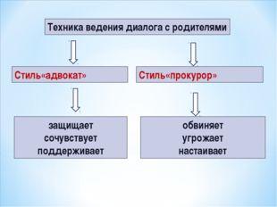 Техника ведения диалога с родителями Стиль«адвокат» Стиль«прокурор» защищает