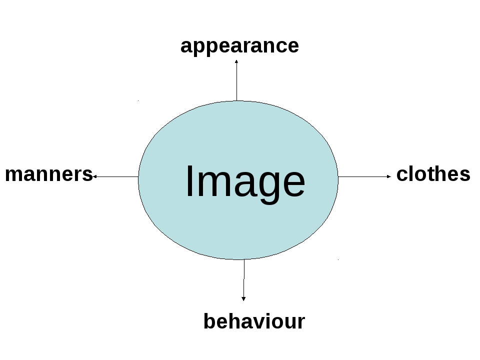 Image appearance behaviour manners clothes