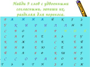 Найди 9 слов с удвоенными согласными, запиши их, разделяя для переноса. РАН