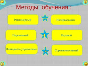 Методы обучения : Равномерный Переменный Повторного упражнения Интервальный И