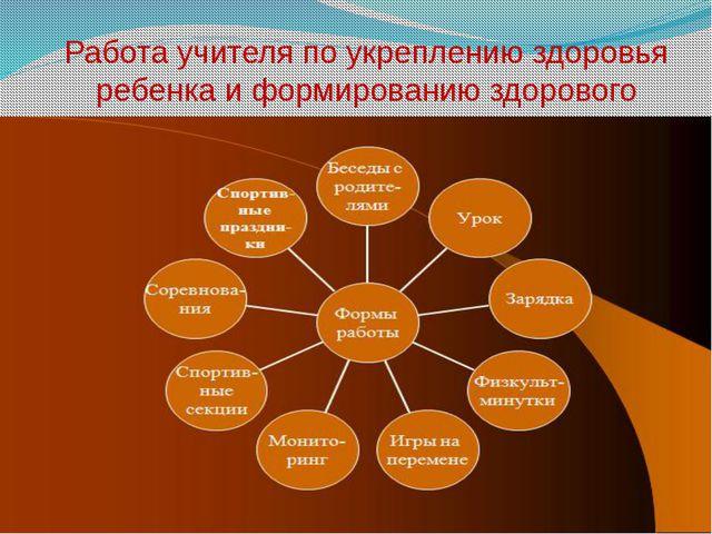 Работа учителя по укреплению здоровья ребенка и формированию здорового образа...