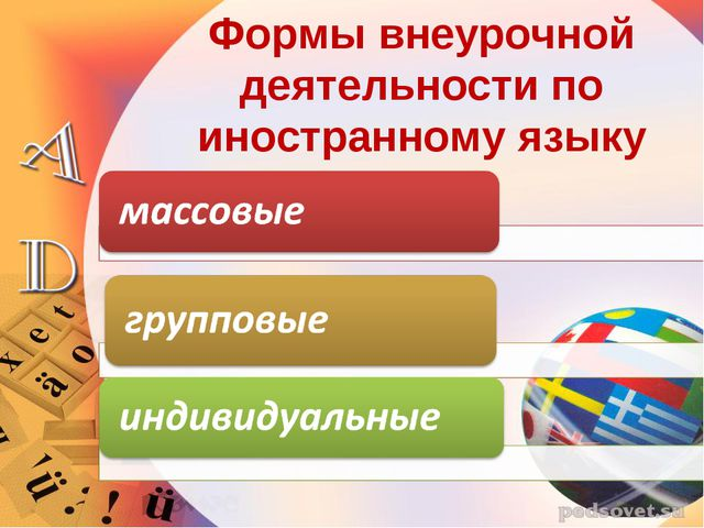 Формы внеурочной деятельности по иностранному языку