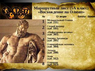 Маршрутный лист (5А класс) «Восхождение на Олимп» № Станции Баллы Время 1 Му
