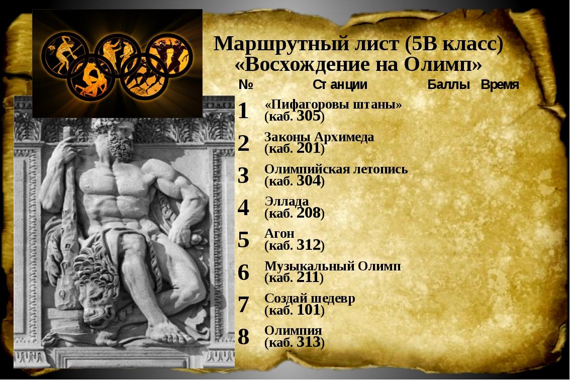 Маршрутный лист (5В класс) «Восхождение на Олимп» № Станции Баллы Время 1 «П...