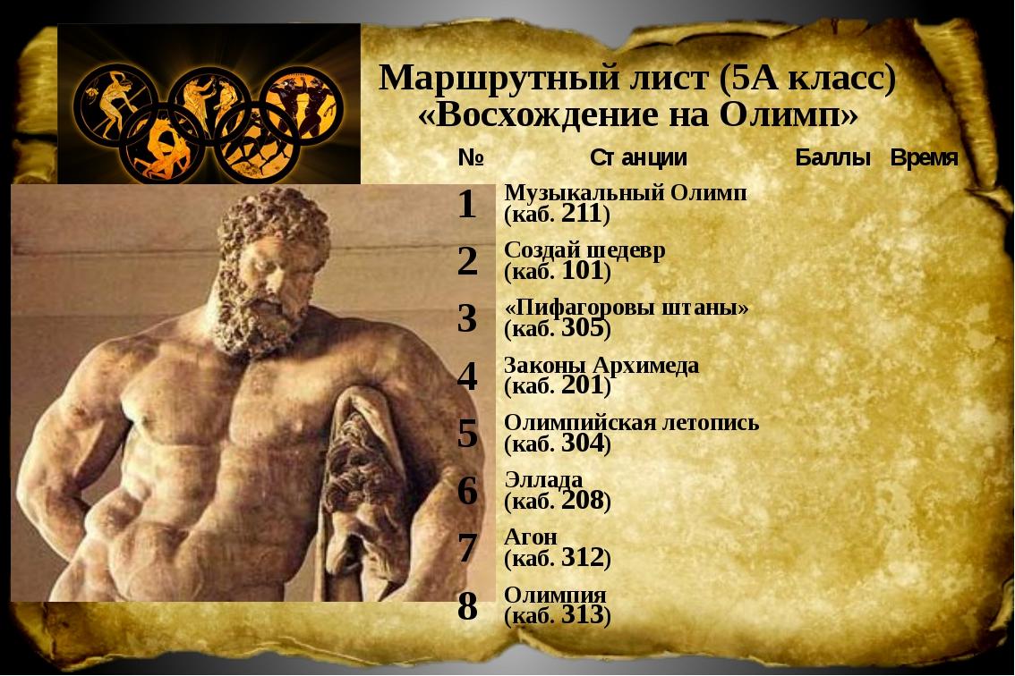 Маршрутный лист (5А класс) «Восхождение на Олимп» № Станции Баллы Время 1 Му...