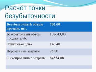 Расчёт точки безубыточности Безубыточный объем продаж, шт.702,00 Безубыточны