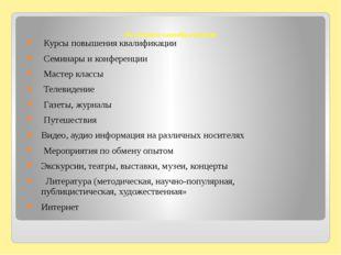 Источники самообразования Курсы повышения квалификации Семинары и конференци