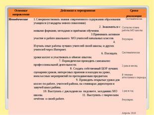 Основные направления Действия и мероприятия Сроки реализации Методические 1.