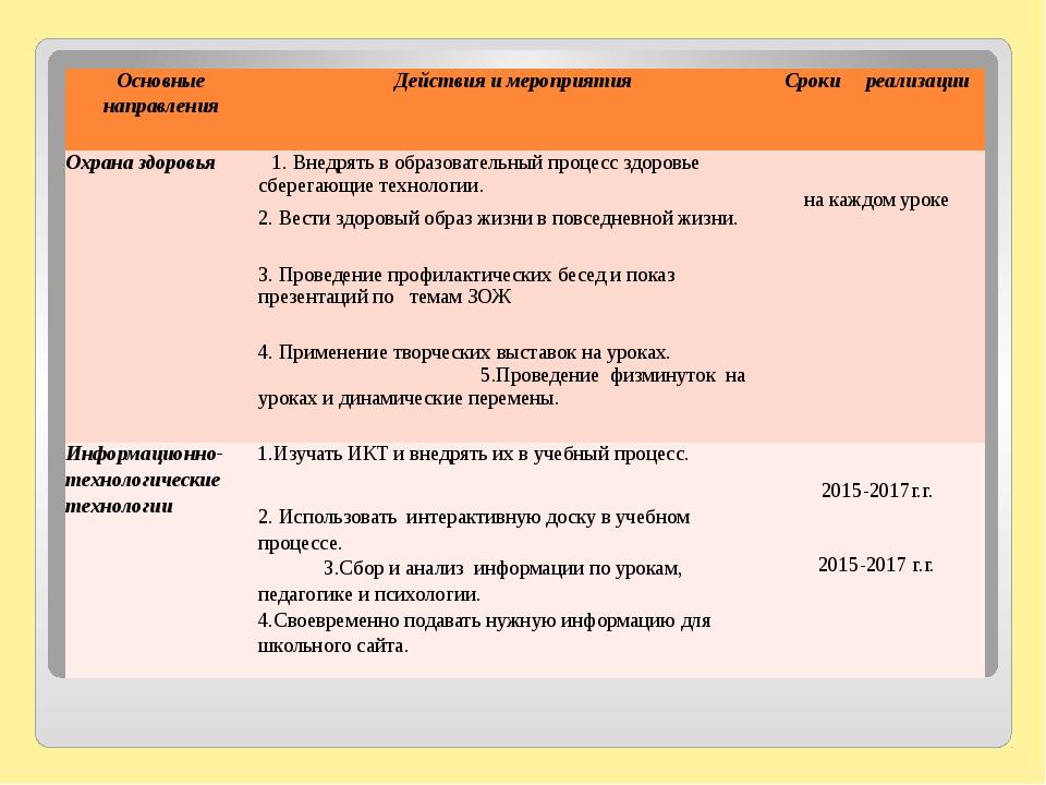 Основные направления Действияи мероприятия Срокиреализации Охрана здоровья 1...