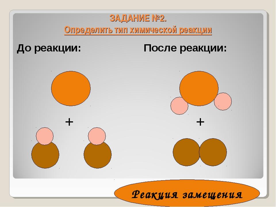 ЗАДАНИЕ №2. Определить тип химической реакции + + Реакция замещения До реакци...