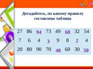 Догадайтесь, по какому правилу составлена таблица 94 3 40 68 2 50 27 86 73 49